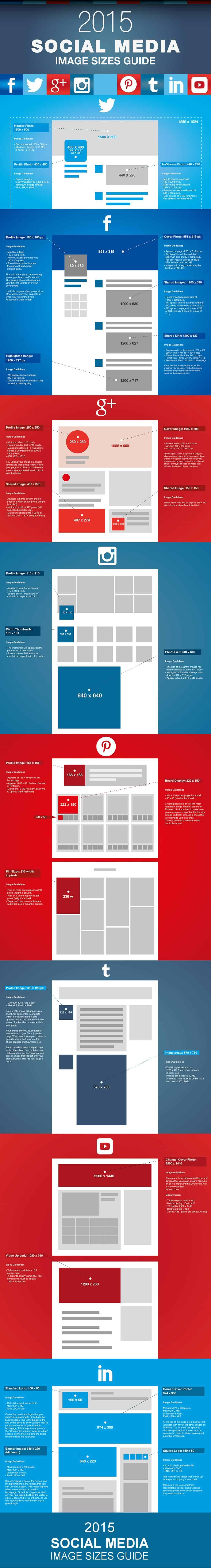 2015 Social Media Guide
